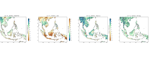 Future changes in annual precipitation extremes over Southeast Asia under global warming of 2°C