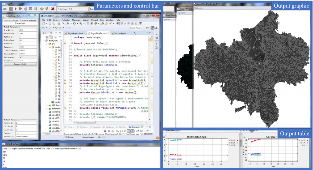 Figure 2. The interface of the compiled environment.
