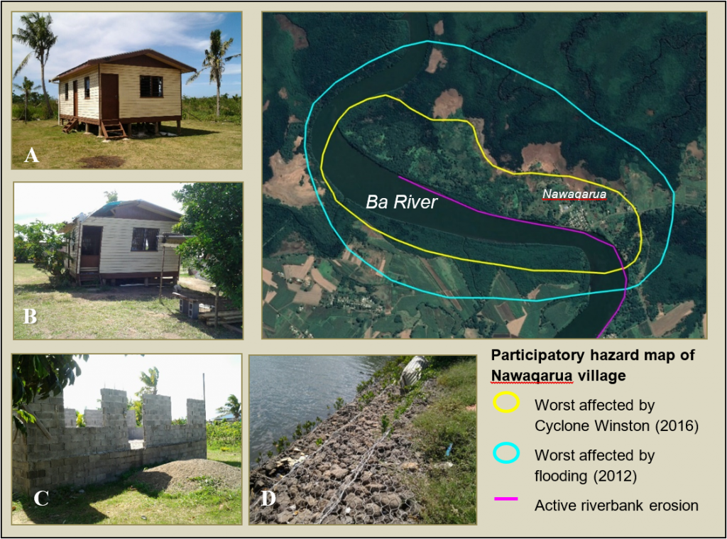 """Figure 2. Illustration of exposure to multiple hazards at Nawaqarua village. The large map at upper right depicts hazard zones drawn by community members, indicating a spatial overlap of exposure to cyclones, flash flooding, and riverbank erosion. Inset photos (all taken within the village, indicated on map by """"Nawaqarua""""): A) New, government-funded house on stilts constructed to replace a dwelling lost in the 2012 floods; B) New house damaged by Cyclone Winston in 2016; C) New brick house under construction to replace house destroyed in Cyclone Winston; D) Engineering works to control riverbank erosion."""