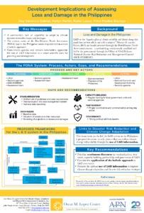 Poster - APN Draft2.pdf