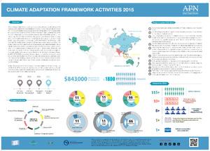 Climate Adaptation Framework 2015 poster.pdf