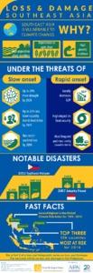Infographic Part 2 v6.pdf