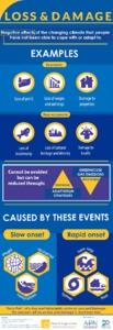 Infographic Part 1 v4.pdf